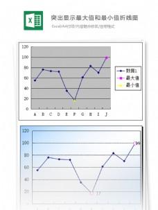 突出显示最大值和最小值excel表格模板