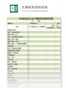 主要财务指标快报excel模板表格