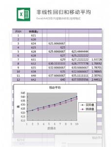 非线性回归和移动平均excel模板表格