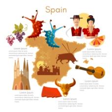 西班牙创意特色旅行插画