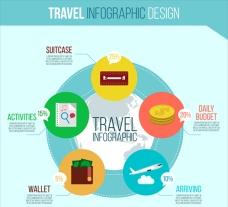 平面旅游信息图圈设计