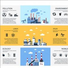 三款保护环境污染横幅