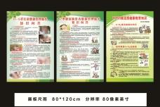 糖尿病 禽流感  儿童健康
