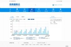 4政务云-数据分析网页界面设计