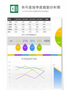各年度按季度数据分析图excel表格模板