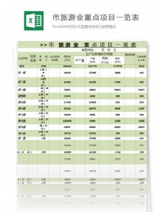 市旅游业重点项目一览表excel模板表格