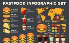 西式快餐信息图表