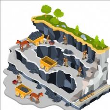 等距立体三维采煤采石场插图