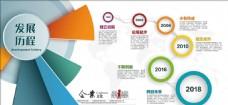 微立体公司发展历程企业文化墙展