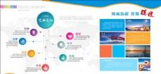 创意企业文化墙企业发展历程展板