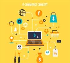 黄底电子商务概念图