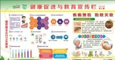 健康促進與教育宣傳欄