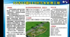 污水处理厂宣传栏