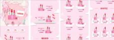 粉色甜美风表白节美妆无线端首页