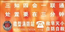 微型消防站展板