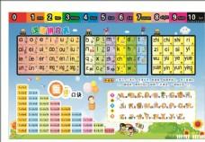 汉语拼音表