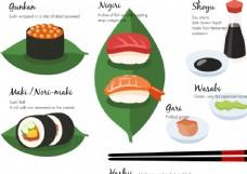 时尚美味的日本寿司