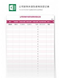 公司财务外部负债情况登记表