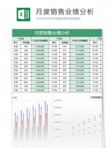 月度营销业绩分析excel表格模板