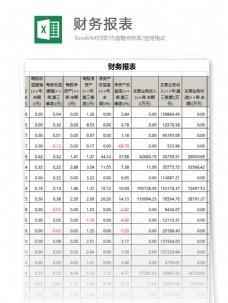 财务报表含数据
