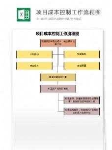 项目成本控制工作流程图excel表格模板