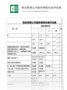 物业管理公共服务等级评定表