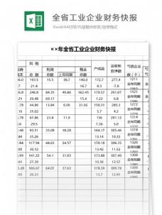 年度全省工业企业财务快报