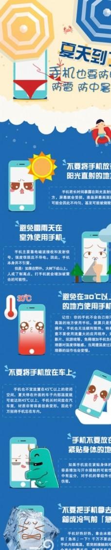 夏季手机也要防雷 防晒 防中暑
