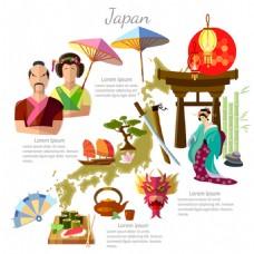 日本旅游文化设计矢量图